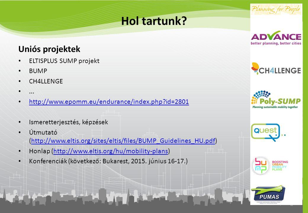 Hol tartunk? Uniós projektek ELTISPLUS SUMP projekt BUMP CH4LLENGE... http://www.epomm.eu/endurance/index.php?id=2801 Ismeretterjesztés, képzések Útmu