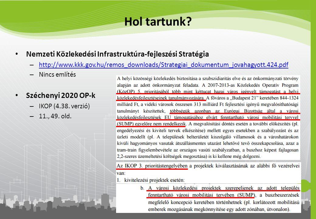 Hol tartunk? Nemzeti Közlekedési Infrastruktúra-fejleszési Stratégia – http://www.kkk.gov.hu/remos_downloads/Strategiai_dokumentum_jovahagyott.424.pdf