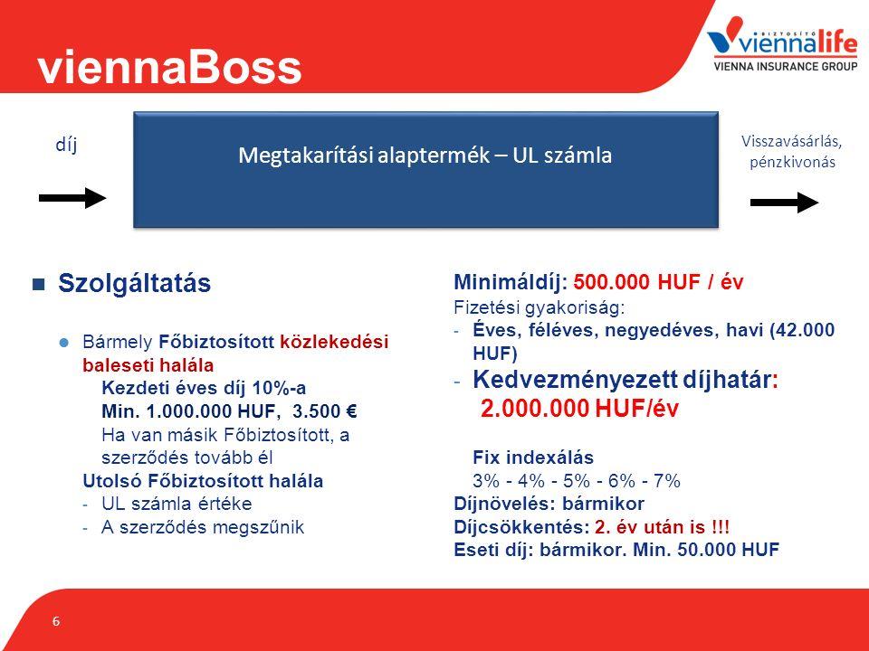 Kedvezményezett díjhatár A rendszeres díjaknál alkalmazott díjhatár Választott gyakoriságtól függ A kezdeti időszak elvonását és a szerződéskötési költséget eddig alkalmazza (maximalizálja) a Biztosító –2.000.000 HUF/év –1.000.000 HUF/félév – 500.000 HUF/negyedév – 167.000 HUF/hó