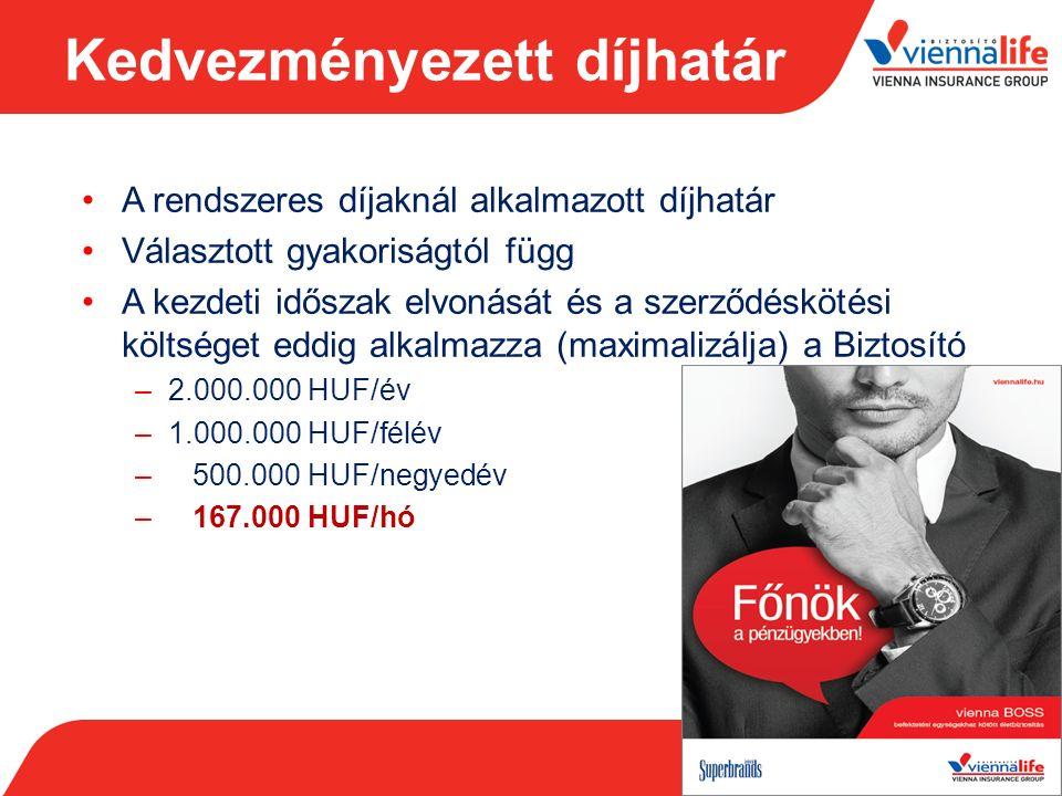Vienna Life unit linked termékek EGY árfolyam az egységekre, NEM vonunk vételi-eladási árfolyam különbséget/ allokációs költséget, NEM vonunk el költséget az eseti befizetésekből.