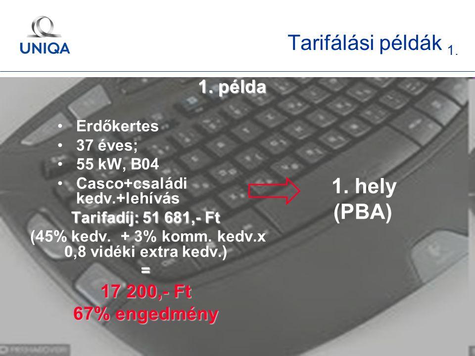 t. 10 Tarifálási példák 1. 1. példa Erdőkertes 37 éves; 55 kW, B04 Casco+családi kedv.+lehívás Tarifadíj: 51 681,- Ft (45% kedv. + 3% komm. kedv.x 0,8