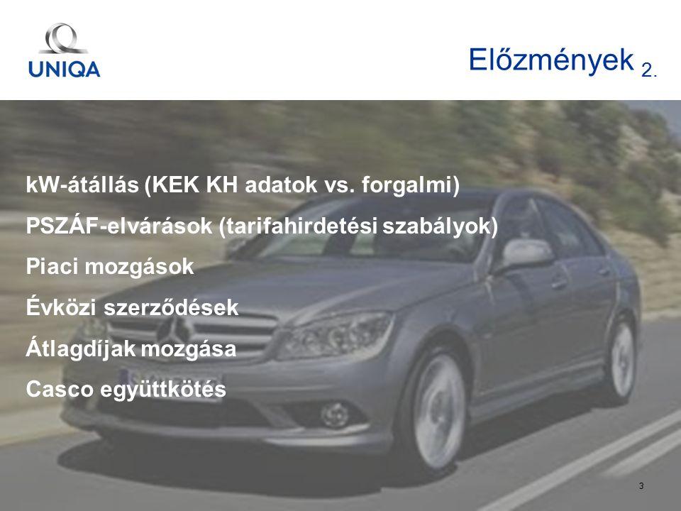 t. 33 Előzmények 2. kW-átállás (KEK KH adatok vs. forgalmi) PSZÁF-elvárások (tarifahirdetési szabályok) Piaci mozgások Évközi szerződések Átlagdíjak m