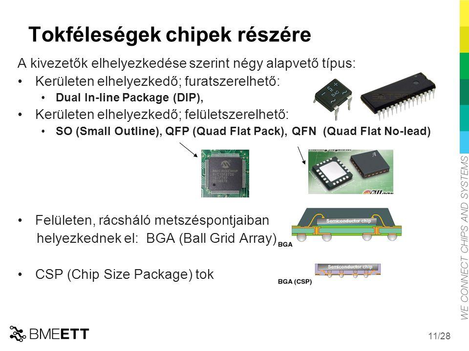 /28 11 Tokféleségek chipek részére A kivezetők elhelyezkedése szerint négy alapvető típus: Kerületen elhelyezkedő; furatszerelhető: Dual In-line Package (DIP), Kerületen elhelyezkedő; felületszerelhető: SO (Small Outline), QFP (Quad Flat Pack), QFN (Quad Flat No-lead) Felületen, rácsháló metszéspontjaiban helyezkednek el: BGA (Ball Grid Array) CSP (Chip Size Package) tok