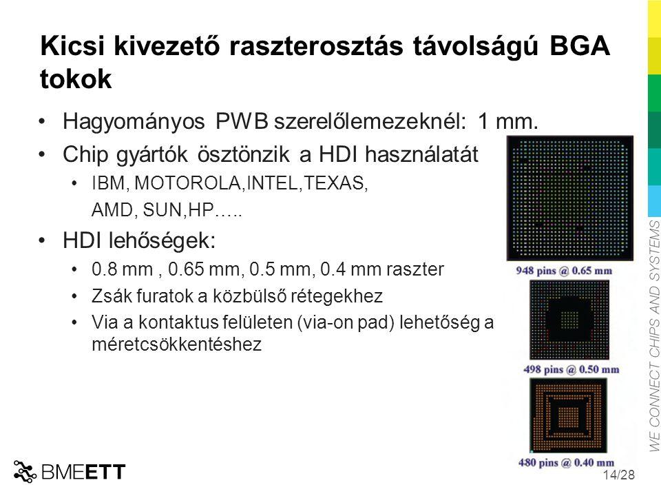 /28 14 Kicsi kivezető raszterosztás távolságú BGA tokok Hagyományos PWB szerelőlemezeknél: 1 mm.