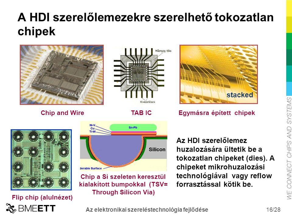 /28 A HDI szerelőlemezekre szerelhető tokozatlan chipek Az elektronikai szereléstechnológia fejlődése Chip and Wire Flip chip (alulnézet) TAB ICEgymásra épített chipek Az HDI szerelőlemez huzalozására ültetik be a tokozatlan chipeket (dies).