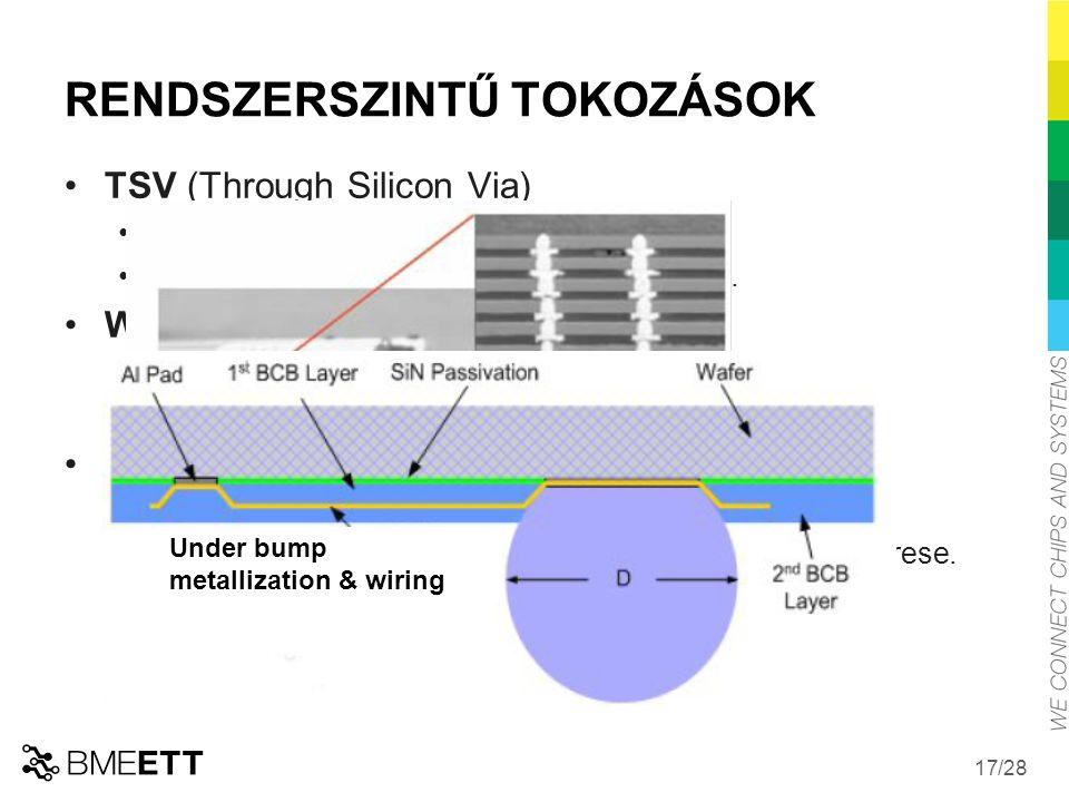 /28 17 RENDSZERSZINTŰ TOKOZÁSOK TSV (Through Silicon Via) Szilícium hordozón átmenő via kivezetők.