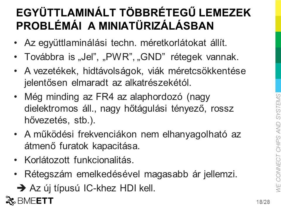 /28 18 EGYÜTTLAMINÁLT TÖBBRÉTEGŰ LEMEZEK PROBLÉMÁI A MINIATÜRIZÁLÁSBAN Az együttlaminálási techn.