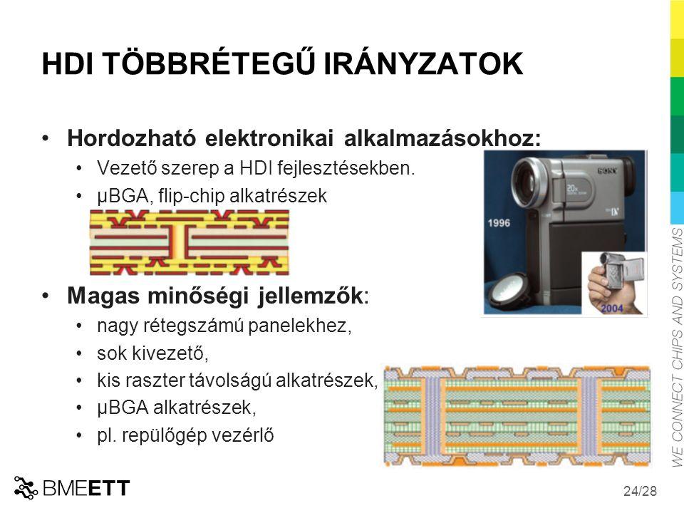 /28 24 HDI TÖBBRÉTEGŰ IRÁNYZATOK Hordozható elektronikai alkalmazásokhoz: Vezető szerep a HDI fejlesztésekben.