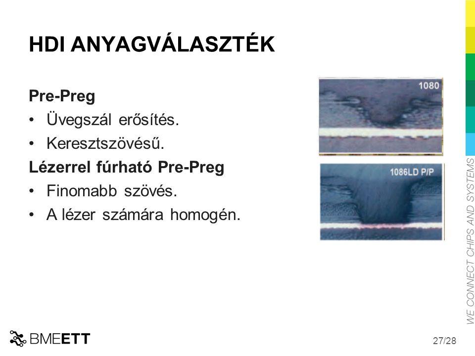 /28 27 HDI ANYAGVÁLASZTÉK Pre-Preg Üvegszál erősítés.