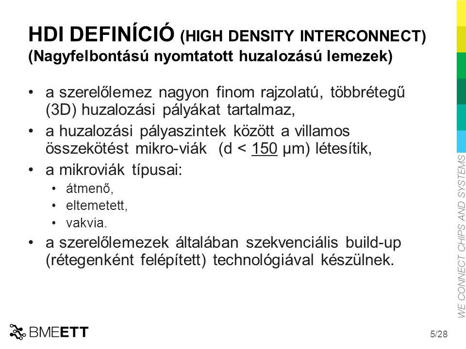 /28 HDI DEFINÍCIÓ (HIGH DENSITY INTERCONNECT) (Nagyfelbontású nyomtatott huzalozású lemezek) a szerelőlemez nagyon finom rajzolatú, többrétegű (3D) huzalozási pályákat tartalmaz, a huzalozási pályaszintek között a villamos összekötést mikro-viák (d < 150 µm) létesítik, a mikroviák típusai: átmenő, eltemetett, vakvia.