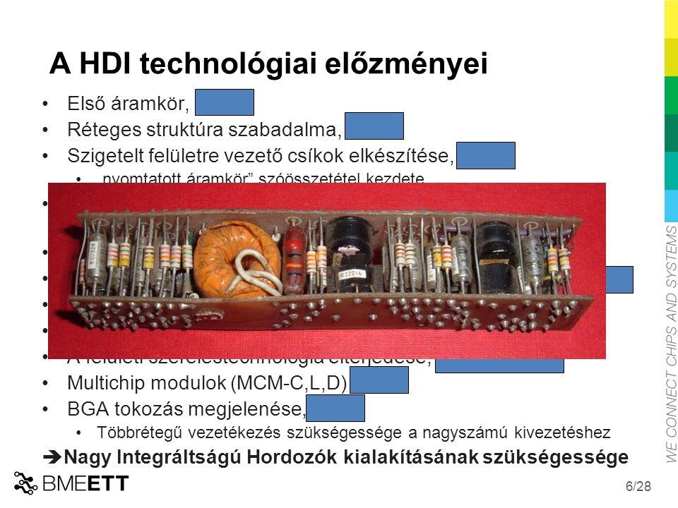 """/28 A HDI technológiai előzményei Első áramkör, 1850 Réteges struktúra szabadalma, 1903 Szigetelt felületre vezető csíkok elkészítése, 1925 """"nyomtatott áramkör szóösszetétel kezdete Nyomtatott huzalozású lemez megjelenése, 1943 Paul Eisler, vezető sávok kialakítása üvegszálas szigetelő hordozón Tranzisztor szabadalma, 1947."""