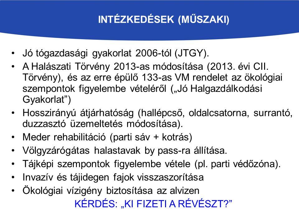INTÉZKEDÉSEK (MŰSZAKI) Jó tógazdasági gyakorlat 2006-tól (JTGY).
