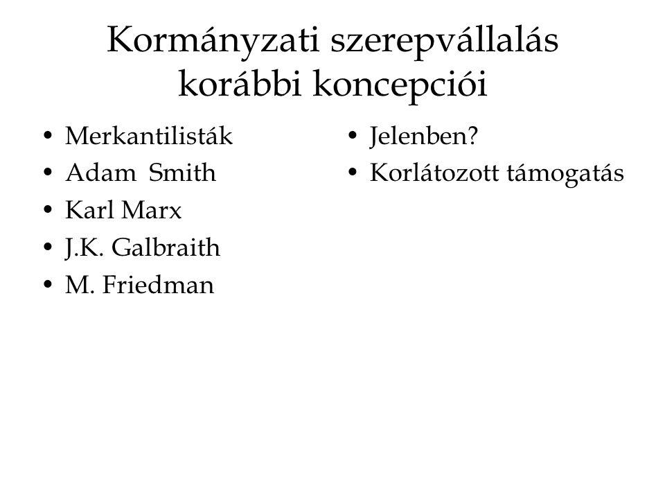 Kormányzati szerepvállalás korábbi koncepciói Merkantilisták Adam Smith Karl Marx J.K.