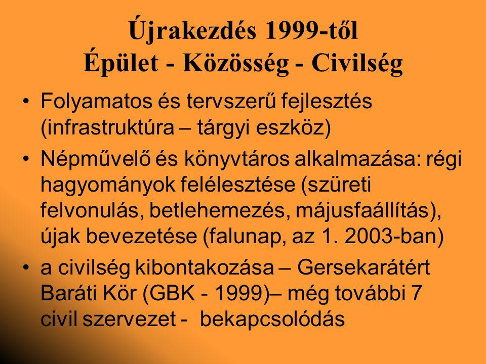 Újrakezdés 1999-től Épület - Közösség - Civilség Folyamatos és tervszerű fejlesztés (infrastruktúra – tárgyi eszköz) Népművelő és könyvtáros alkalmazása: régi hagyományok felélesztése (szüreti felvonulás, betlehemezés, májusfaállítás), újak bevezetése (falunap, az 1.