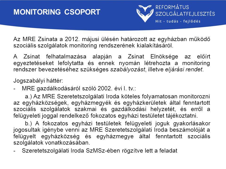 Az MRE Zsinata a 2012. májusi ülésén határozott az egyházban működő szociális szolgálatok monitoring rendszerének kialakításáról. A Zsinat felhatalmaz