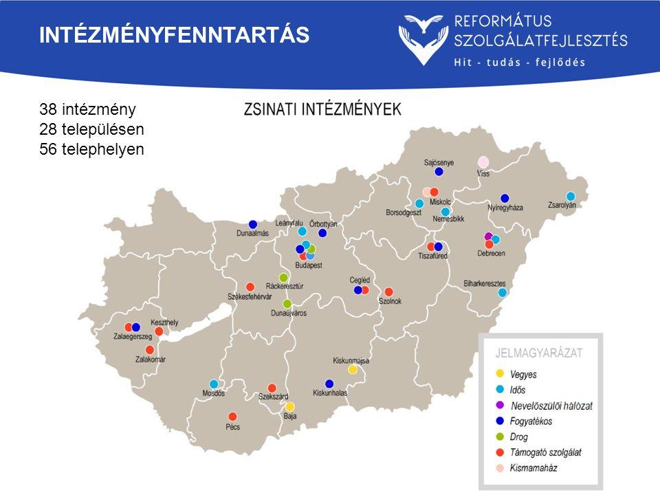 INTÉZMÉNYFENNTARTÁS 38 intézmény 28 településen 56 telephelyen