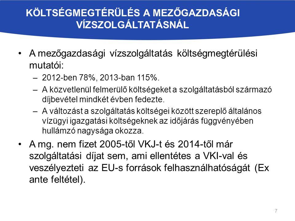KÖLTSÉGMEGTÉRÜLÉS A MEZŐGAZDASÁGI VÍZSZOLGÁLTATÁSNÁL A mezőgazdasági vízszolgáltatás költségmegtérülési mutatói: –2012-ben 78%, 2013-ban 115%. –A közv
