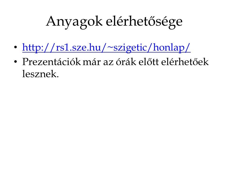 Anyagok elérhetősége http://rs1.sze.hu/~szigetic/honlap/ Prezentációk már az órák előtt elérhetőek lesznek.