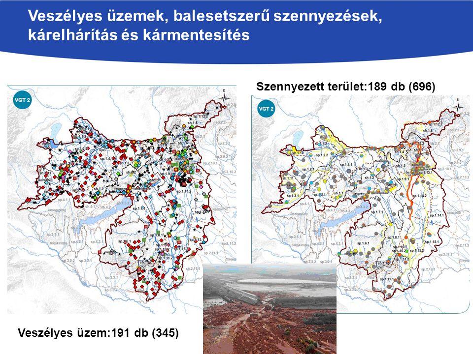 Veszélyes üzemek, balesetszerű szennyezések, kárelhárítás és kármentesítés Veszélyes üzem:191 db (345) Szennyezett terület:189 db (696)