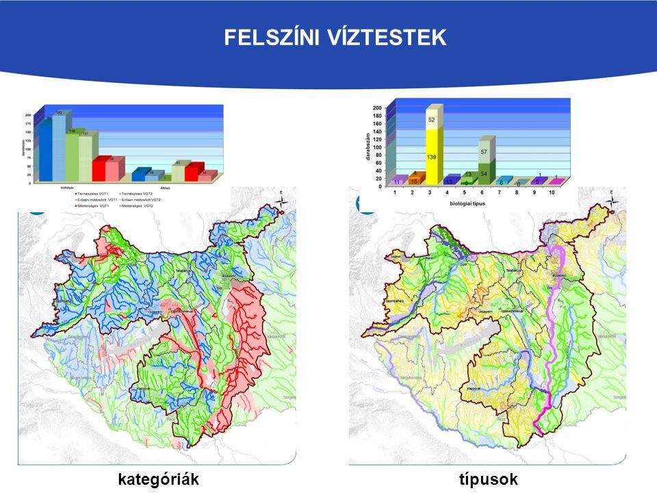 Védett területek Ivóvízkivételek védőterületei: 803 db (1952-ből) felszíni (2 db) és felszín alatti (801) vízbázis (EU VKI 7.