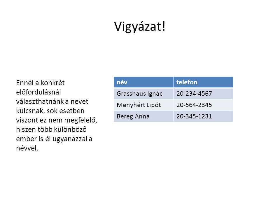 Vigyázat! névtelefon Grasshaus Ignác20-234-4567 Menyhért Lipót20-564-2345 Bereg Anna20-345-1231 Ennél a konkrét előfordulásnál választhatnánk a nevet