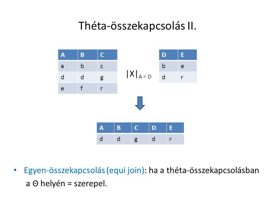 Théta-összekapcsolás II. |X| A = D ABC abc ddg efr DE be dr ABCDE ddgdr Egyen-összekapcsolás (equi join): ha a théta-összekapcsolásban a Θ helyén = sz
