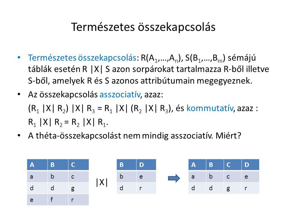 Természetes összekapcsolás Természetes összekapcsolás: R(A 1,…,A n ), S(B 1,…,B m ) sémájú táblák esetén R |X| S azon sorpárokat tartalmazza R-ből ill