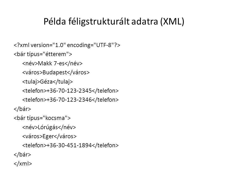 Példa féligstrukturált adatra (XML) Makk 7-es Budapest Géza +36-70-123-2345 +36-70-123-2346 Lórúgás Eger +36-30-451-1894