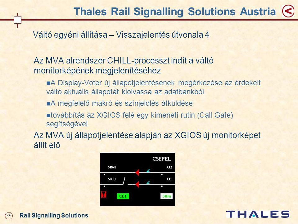 24 Rail Signalling Solutions Thales Rail Signalling Solutions Austria Az MVA alrendszer CHILL-processzt indít a váltó monitorképének megjelenítéséhez