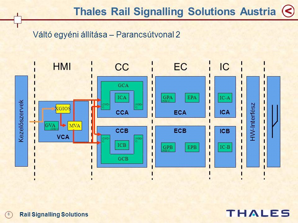 7 Rail Signalling Solutions Thales Rail Signalling Solutions Austria Váltó egyéni állítása – Parancsútvonal 3 Mindkét CC-csatorna megkapja a váltóállítási parancsot a HMI-tól Feldolgozás a CCA-ban – a VCA két parancsát összehasonlítja a Command Voter (CMD-V) Csak adott időn belül érkező, két egyenértékű váltóállítási parancs kerül feldolgozásra A váltóállítás megengedhetőségének a vizsgálata az ICA alrendszerben A megengedhetőség esetén hasonló vizsgálat indítása az ICB alrendszerben