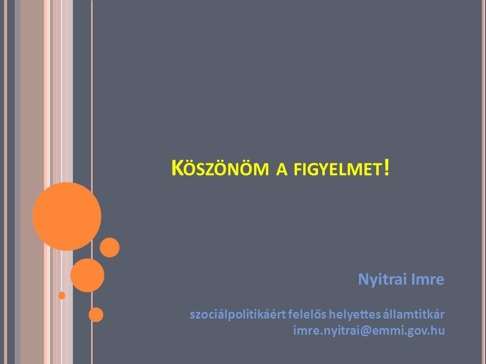 K ÖSZÖNÖM A FIGYELMET ! Nyitrai Imre szociálpolitikáért felelős helyettes államtitkár imre.nyitrai@emmi.gov.hu