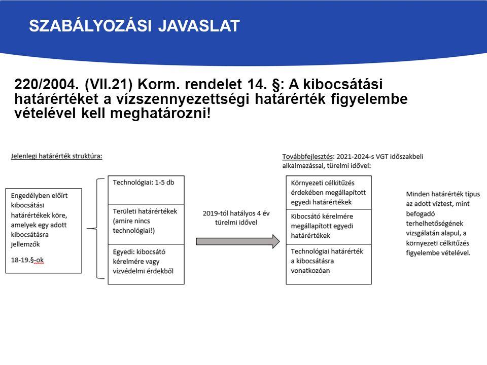 220/2004. (VII.21) Korm. rendelet 14.