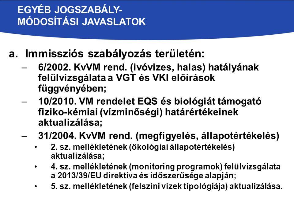a.Immissziós szabályozás területén: –6/2002. KvVM rend.