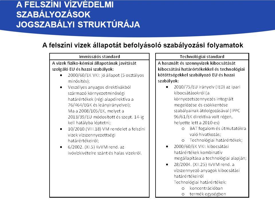 a.Az EU működéséről szóló szerződés (EUMSZ) 191.cikk (2) bek.