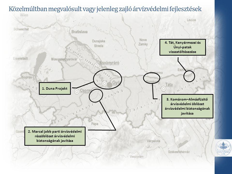3. Komárom–Almásfüzitő árvízvédelmi öblözet árvízvédelmi biztonságának javítása 2. Marcal jobb parti árvízvédelmi részöblözet árvízvédelmi biztonságán