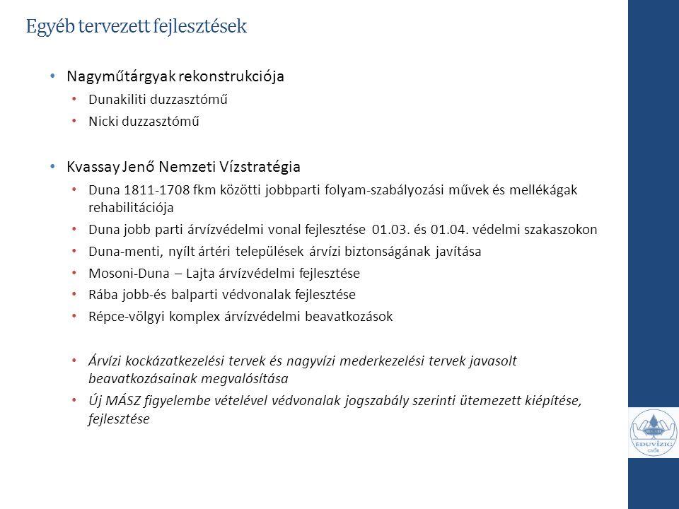 Nagyműtárgyak rekonstrukciója Dunakiliti duzzasztómű Nicki duzzasztómű Kvassay Jenő Nemzeti Vízstratégia Duna 1811-1708 fkm közötti jobbparti folyam-s