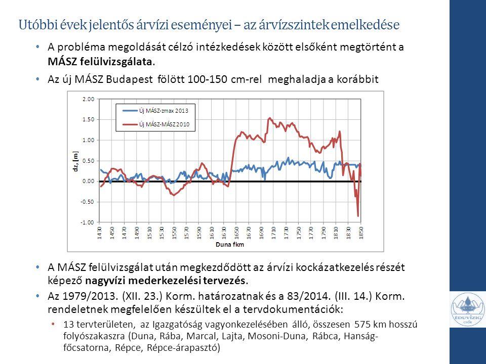 A probléma megoldását célzó intézkedések között elsőként megtörtént a MÁSZ felülvizsgálata. Az új MÁSZ Budapest fölött 100-150 cm-rel meghaladja a kor