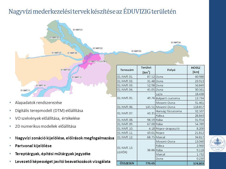 Alapadatok rendszerezése Digitális terepmodell (DTM) előállítása VO szelvények előállítása, értékelése 2D numerikus modellek előállítása Nagyvízi zoná