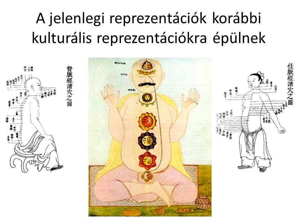 Az akupunktúra Radikálisan más testmodell alapján Korrespondenciák, qi – mint szervező energia A 12 holdhónap és a nap 24 órájának kétórás ciklusai a kínai testmodellben összekapcsolhatók 12 szervvel és 12 csatornával A csatornák és a szervek az öt elem (fa, tűz, föld, fém, víz) és két alapelv (yin és yang) alapján is rendszerezhetők – ilyenkor azonban nem 12, hanem 10 fő szerv van, a szívburok és a hármas melegítő nem szerepel ezen a listán Alkat, kor, napszak, meridián-régió, évszak, egyéb tünetek mind-mind befolyásolják, hogy mi és hogyan van szúrva