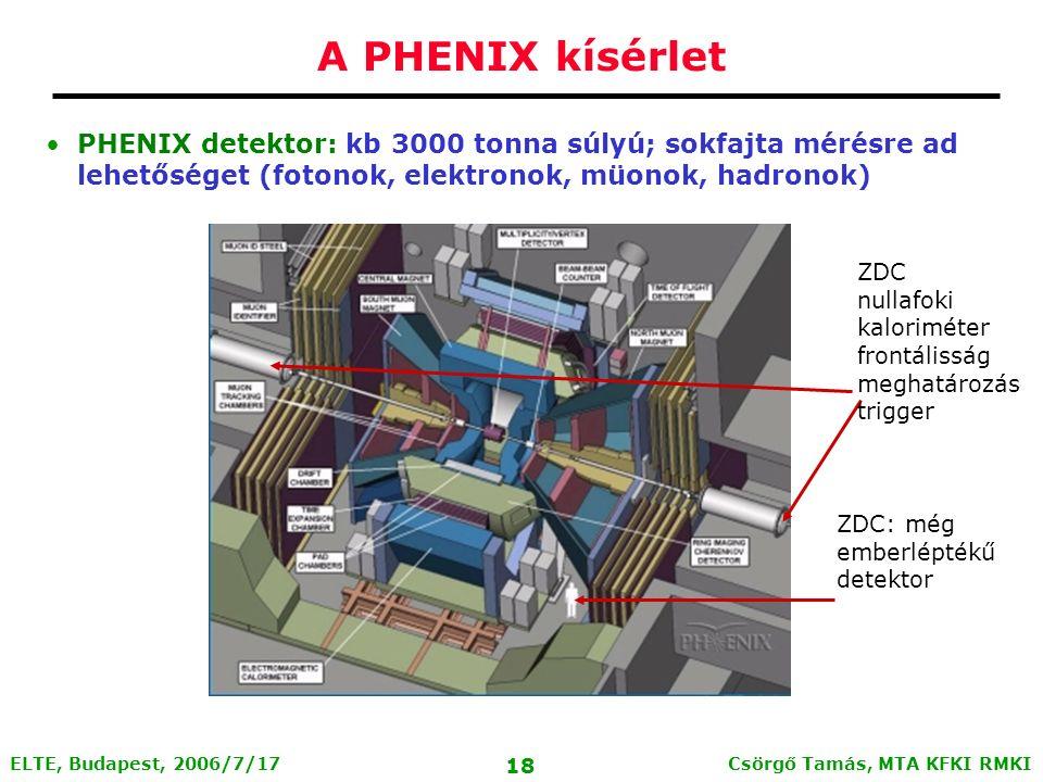 Csörgő Tamás, MTA KFKI RMKI 17 ELTE, Budapest, 2006/7/17 Hőmérséklet > T c : Kvark Gluon Plazma.