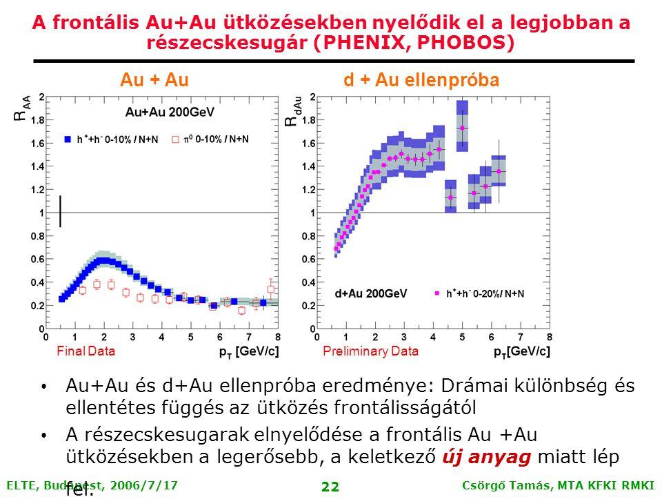 Csörgő Tamás, MTA KFKI RMKI 21 ELTE, Budapest, 2006/7/17 Az elnyelődő befutó részecskesugár60-90% PHENIX Preliminary A kifutó részecskesugár nem nyelődik el A befutó sugár elnyelődik d+AuAu+Au kifutó átfutóbefutó Min Bias 0-10% PHENIX Preliminary A horzsoló Au+Au a d+Au -hoz hasonló A telitalálat Au+Au-ban új tulajdonság jelenik meg elnyelődik a befutó részecskesugár