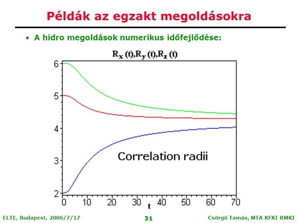 Csörgő Tamás, MTA KFKI RMKI 30 ELTE, Budapest, 2006/7/17 A hidrodinamika egzakt integráljai A sűrűség profilokra példák - Tűzgömb - Tűzgyűrű - Egymásba ágyazott tűzgyűrűk A hidrodinamika egzakt integráljai Nincs numerikus viszkozitás A főtengelyek (X,Y,Z) időfejlődése klasszikus potenciálmozgást követ.