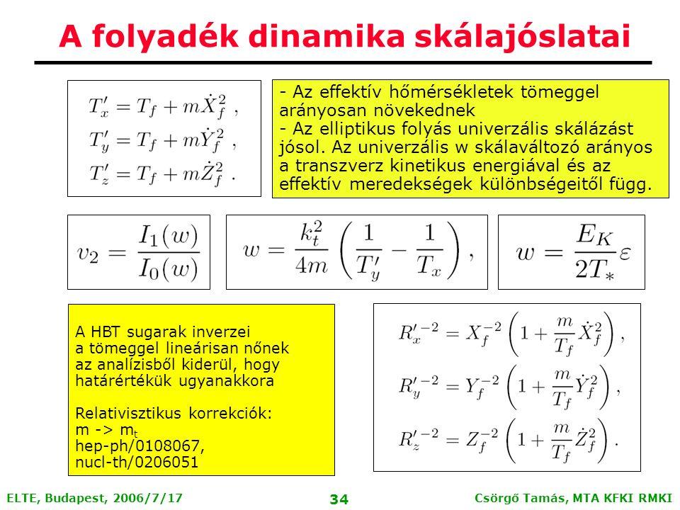 Csörgő Tamás, MTA KFKI RMKI 33 ELTE, Budapest, 2006/7/17 Geometriai & termikus & HBT sugarak 3d analitikus hidrodinamika: egzakt időfejlődés geometirai méretek (fugacitás ~ const) termikus méretek (sebesség ~ const) HBT méretek ( f(x,p) eloszlás ~ const) HBT a geometriai és a termikus skálák közül a kisebbik által dominált nucl-th/9408022, hep-ph/9409327 hep-ph/9509213, hep-ph/9503494 HBT sugarak időfüggetlen állandóhoz tartanak HBT térfogat gömbszerű lesz HBT sugarak -> termikus méretek, időfüggetlen állandók hep-ph/0108067, nucl-th/0206051 Csanád Máté animációi