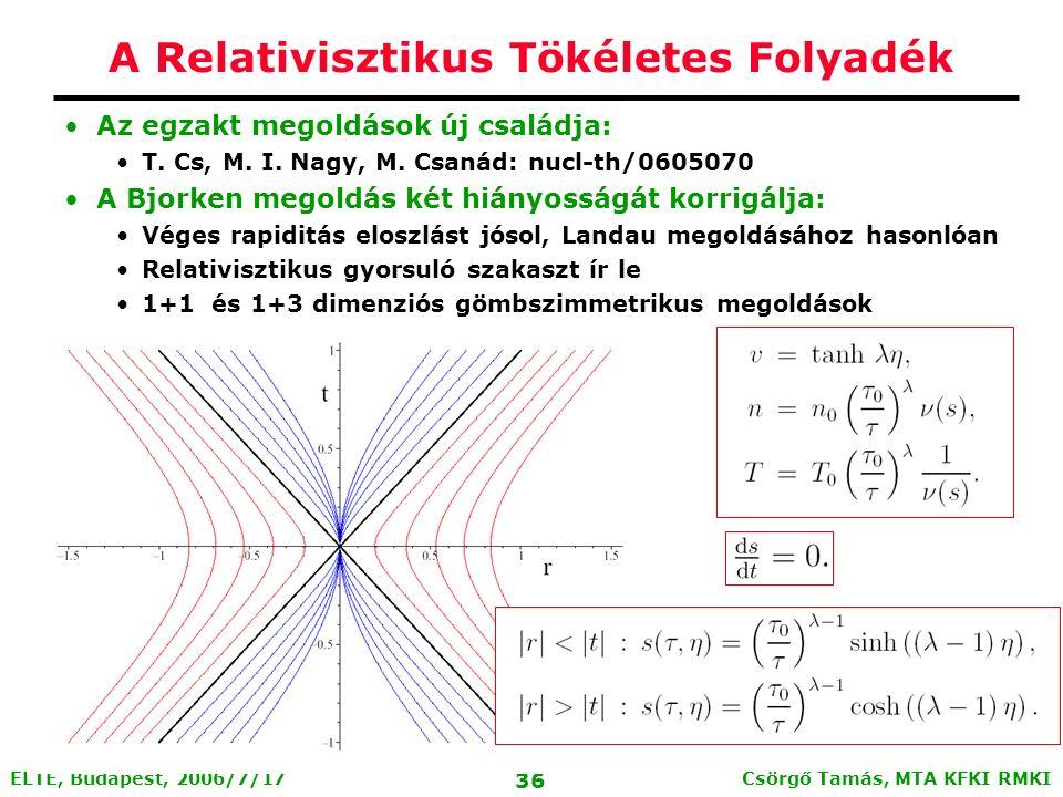 Csörgő Tamás, MTA KFKI RMKI 35 ELTE, Budapest, 2006/7/17 Relativisztikus Tökéletes Folyadékok Rel.