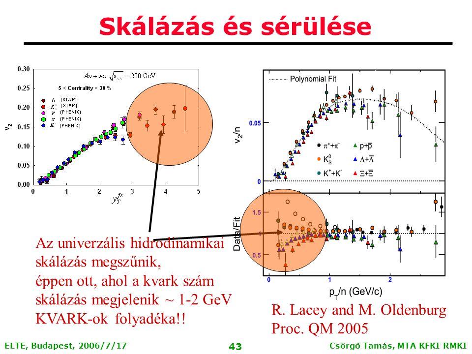 Csörgő Tamás, MTA KFKI RMKI 42 ELTE, Budapest, 2006/7/17 Univerzális v 2 skálázás jóslata 2003ban.