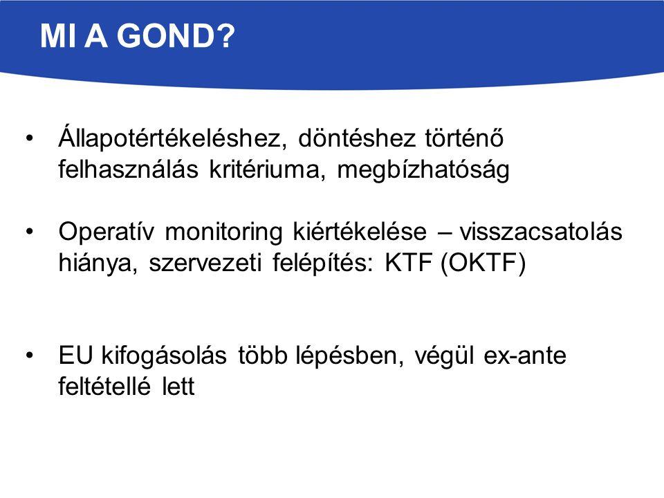 MI A GOND? Állapotértékeléshez, döntéshez történő felhasználás kritériuma, megbízhatóság Operatív monitoring kiértékelése – visszacsatolás hiánya, sze