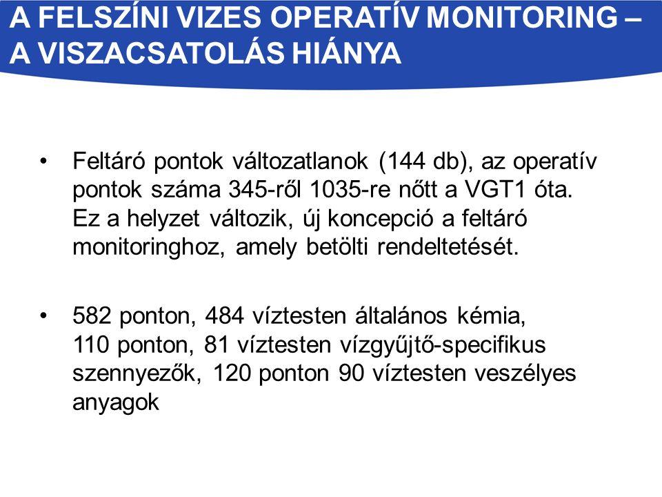 Feltáró pontok változatlanok (144 db), az operatív pontok száma 345-ről 1035-re nőtt a VGT1 óta.