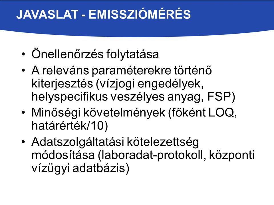 Önellenőrzés folytatása A releváns paraméterekre történő kiterjesztés (vízjogi engedélyek, helyspecifikus veszélyes anyag, FSP) Minőségi követelmények (főként LOQ, határérték/10) Adatszolgáltatási kötelezettség módosítása (laboradat-protokoll, központi vízügyi adatbázis) JAVASLAT - EMISSZIÓMÉRÉS