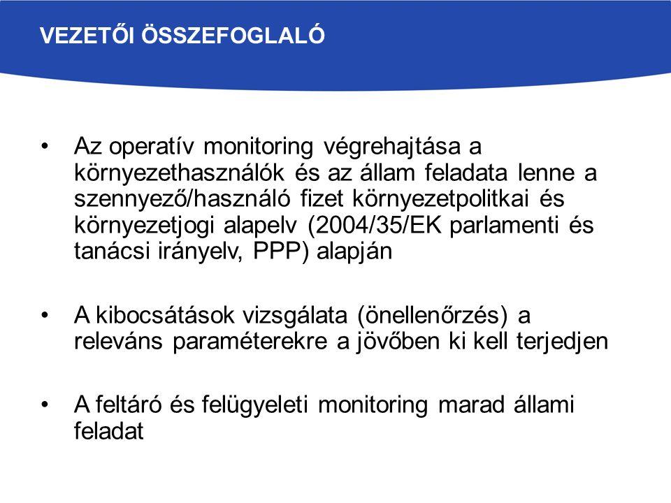 Az operatív monitoring végrehajtása a környezethasználók és az állam feladata lenne a szennyező/használó fizet környezetpolitkai és környezetjogi alapelv (2004/35/EK parlamenti és tanácsi irányelv, PPP) alapján A kibocsátások vizsgálata (önellenőrzés) a releváns paraméterekre a jövőben ki kell terjedjen A feltáró és felügyeleti monitoring marad állami feladat VEZETŐI ÖSSZEFOGLALÓ