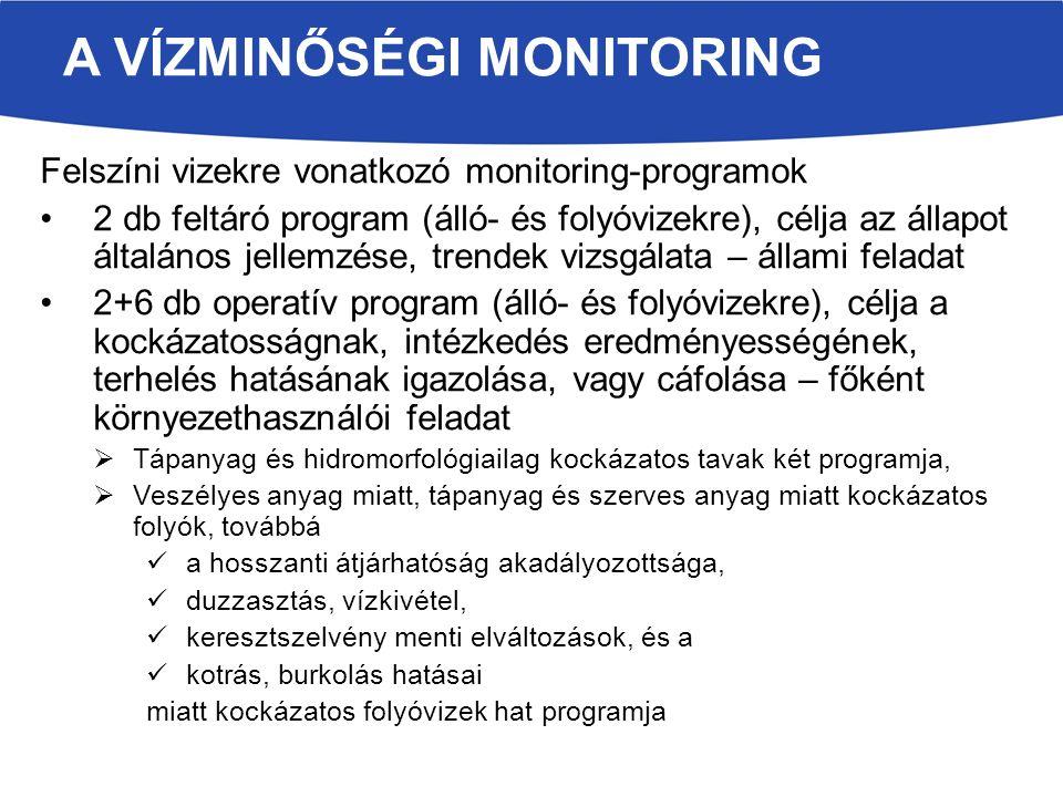 Felszíni vizekre vonatkozó monitoring-programok 2 db feltáró program (álló- és folyóvizekre), célja az állapot általános jellemzése, trendek vizsgálata – állami feladat 2+6 db operatív program (álló- és folyóvizekre), célja a kockázatosságnak, intézkedés eredményességének, terhelés hatásának igazolása, vagy cáfolása – főként környezethasználói feladat  Tápanyag és hidromorfológiailag kockázatos tavak két programja,  Veszélyes anyag miatt, tápanyag és szerves anyag miatt kockázatos folyók, továbbá a hosszanti átjárhatóság akadályozottsága, duzzasztás, vízkivétel, keresztszelvény menti elváltozások, és a kotrás, burkolás hatásai miatt kockázatos folyóvizek hat programja A VÍZMINŐSÉGI MONITORING